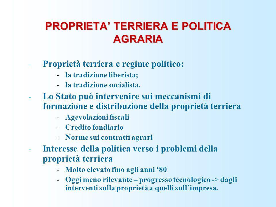 PROPRIETA TERRIERA E POLITICA AGRARIA - Proprietà terriera e regime politico: - la tradizione liberista; - la tradizione socialista. - Lo Stato può in