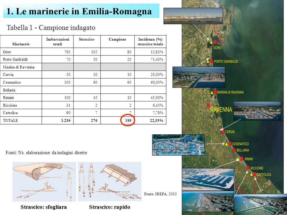 1. Le marinerie in Emilia-Romagna Tabella 1 - Campione indagato Fonti: Ns. elaborazione da indagini dirette Strascico: sfogliara Fonte: IREPA, 2003 St