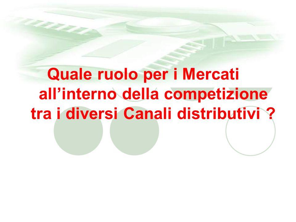 Quale ruolo per i Mercati allinterno della competizione tra i diversi Canali distributivi ?