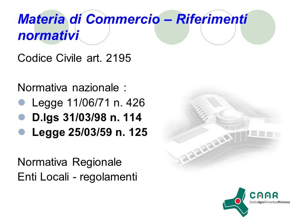 Materia di Commercio – Riferimenti normativi Codice Civile art.