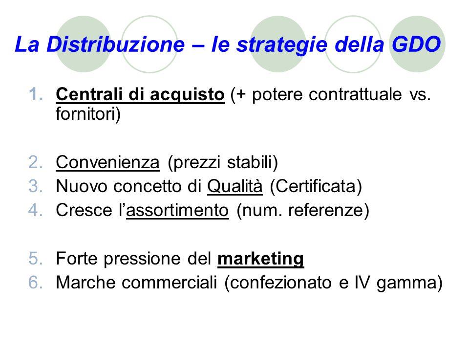 La Distribuzione – le strategie della GDO 1.Centrali di acquisto (+ potere contrattuale vs.