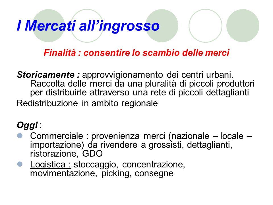 Classificazione mercati : alla produzione al consumo alla redistribuzione Classificazione merceologica Ortofrutticolo Ittico Floricolo Carni