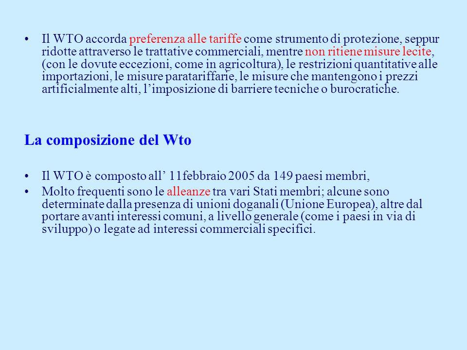 Il WTO accorda preferenza alle tariffe come strumento di protezione, seppur ridotte attraverso le trattative commerciali, mentre non ritiene misure le