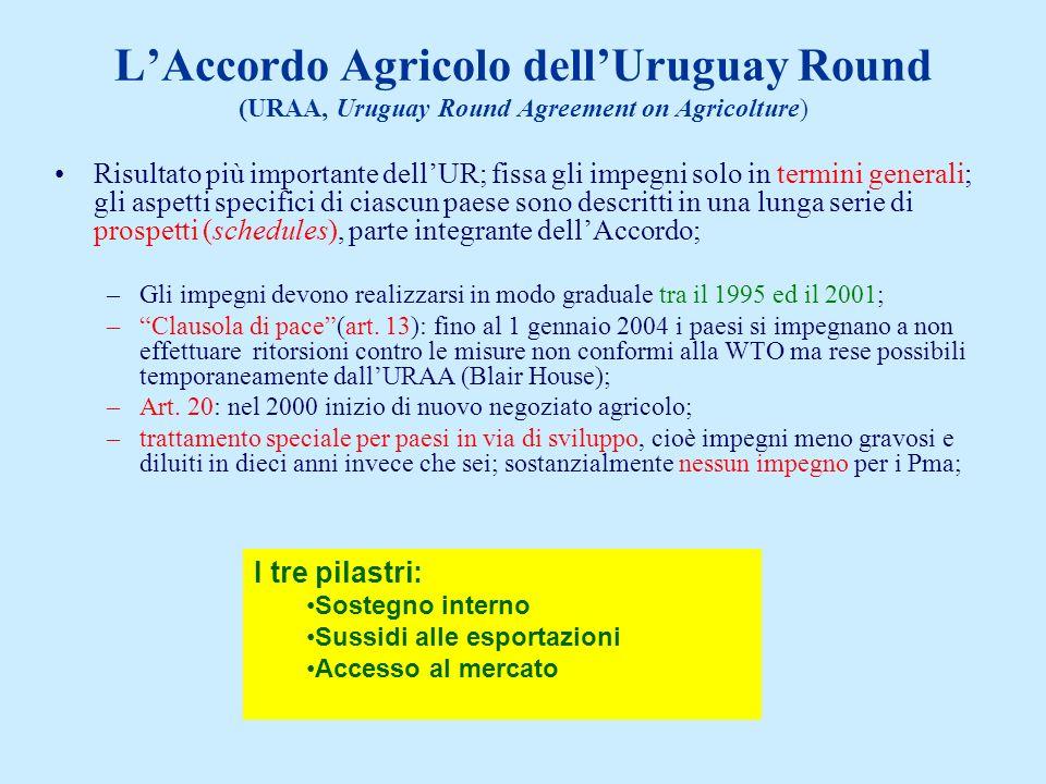 LAccordo Agricolo dellUruguay Round (URAA, Uruguay Round Agreement on Agricolture) Risultato più importante dellUR; fissa gli impegni solo in termini