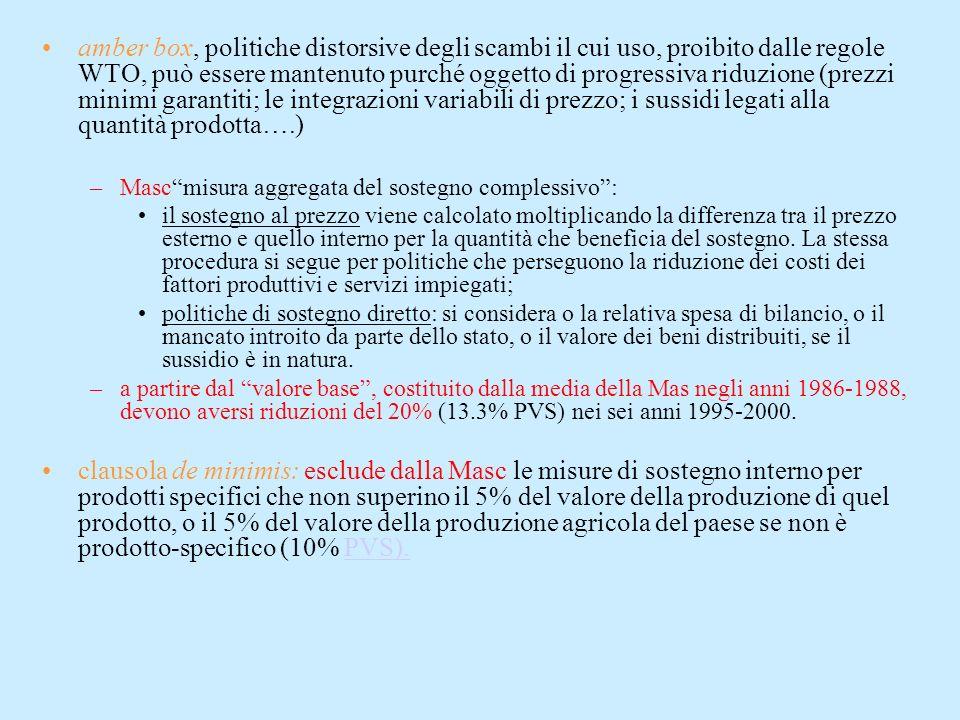amber box, politiche distorsive degli scambi il cui uso, proibito dalle regole WTO, può essere mantenuto purché oggetto di progressiva riduzione (prez