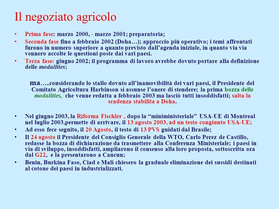 Il negoziato agricolo Prima fase: marzo 2000, - marzo 2001; preparatoria; Seconda fase fino a febbraio 2002 (Doha…); approccio più operativo; i temi a