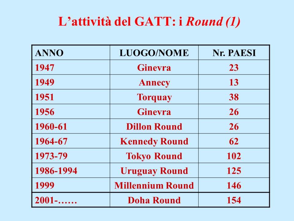 Lattività del GATT: i Round (1) ANNOLUOGO/NOMENr. PAESI 1947Ginevra23 1949Annecy13 1951Torquay38 1956Ginevra26 1960-61Dillon Round26 1964-67Kennedy Ro