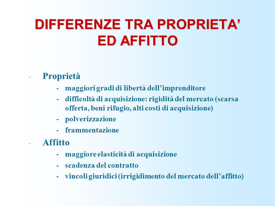 DIFFERENZE TRA PROPRIETA ED AFFITTO - Proprietà - maggiori gradi di libertà dellimprenditore - difficoltà di acquisizione: rigidità del mercato (scars