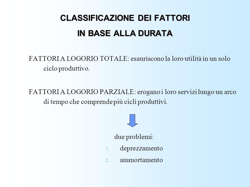 CLASSIFICAZIONE DEI FATTORI IN BASE ALLA DURATA FATTORI A LOGORIO TOTALE: esauriscono la loro utilità in un solo ciclo produttivo. FATTORI A LOGORIO P
