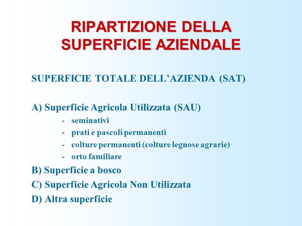 RIPARTIZIONE DELLA SUPERFICIE AZIENDALE SUPERFICIE TOTALE DELLAZIENDA (SAT) A) Superficie Agricola Utilizzata (SAU) - seminativi - prati e pascoli per