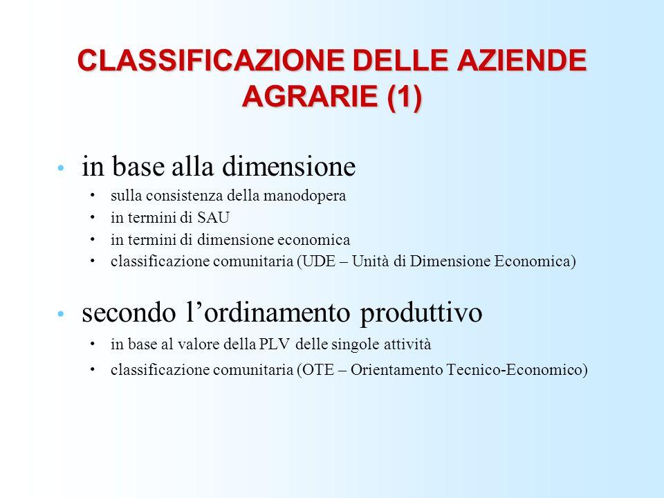 CLASSIFICAZIONE DELLE AZIENDE AGRARIE (1) in base alla dimensione sulla consistenza della manodopera in termini di SAU in termini di dimensione econom