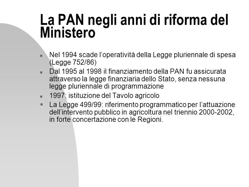 La PAN negli anni di riforma del Ministero n Nel 1994 scade loperatività della Legge pluriennale di spesa (Legge 752/86) n Dal 1995 al 1998 il finanzi