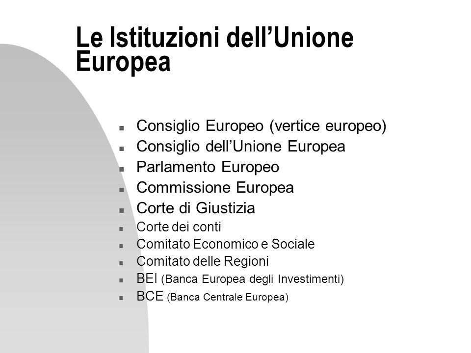 Le Istituzioni dellUnione Europea n Consiglio Europeo (vertice europeo) n Consiglio dellUnione Europea n Parlamento Europeo n Commissione Europea n Co