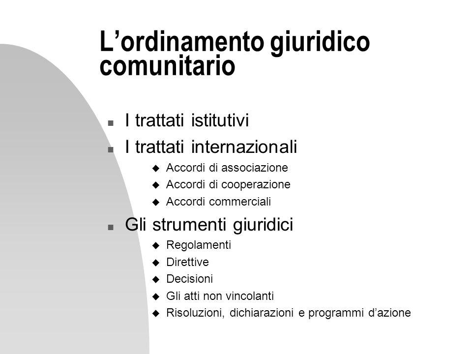Lordinamento giuridico comunitario n I trattati istitutivi n I trattati internazionali u Accordi di associazione u Accordi di cooperazione u Accordi c