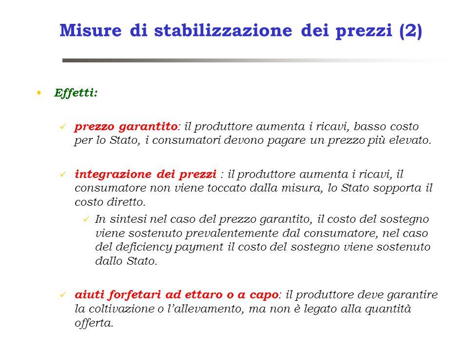 Misure di stabilizzazione dei prezzi (2) Effetti: prezzo garantito : il produttore aumenta i ricavi, basso costo per lo Stato, i consumatori devono pa