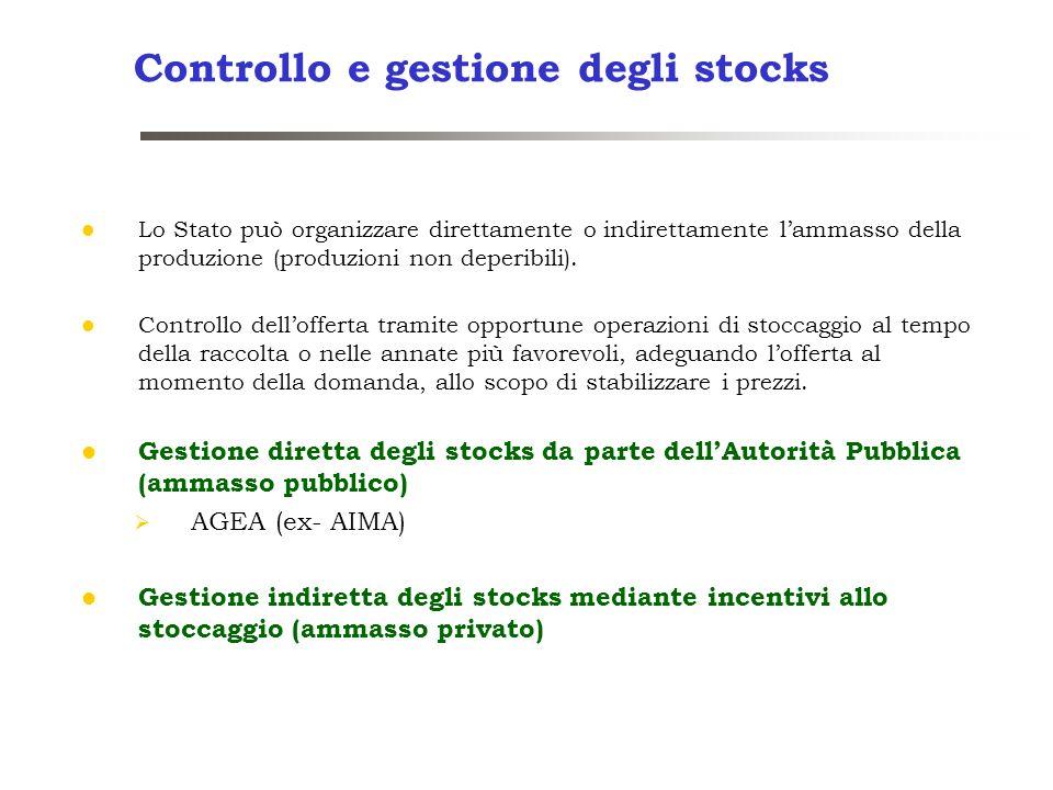 Controllo e gestione degli stocks Lo Stato può organizzare direttamente o indirettamente lammasso della produzione (produzioni non deperibili).