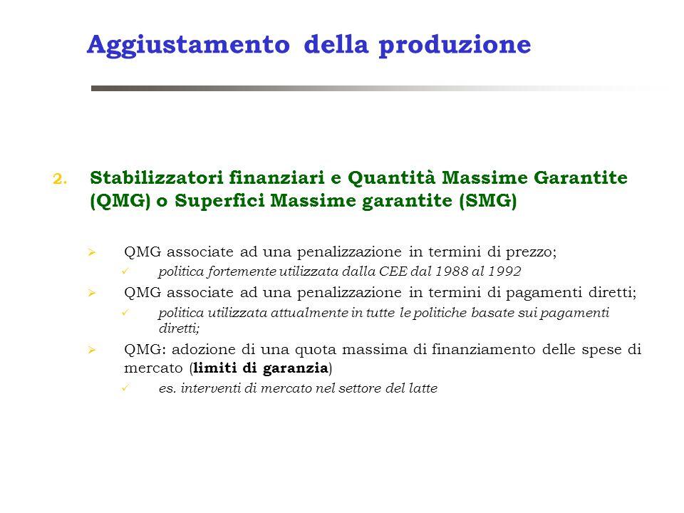 Aggiustamento della produzione 2. Stabilizzatori finanziari e Quantità Massime Garantite (QMG) o Superfici Massime garantite (SMG) QMG associate ad un