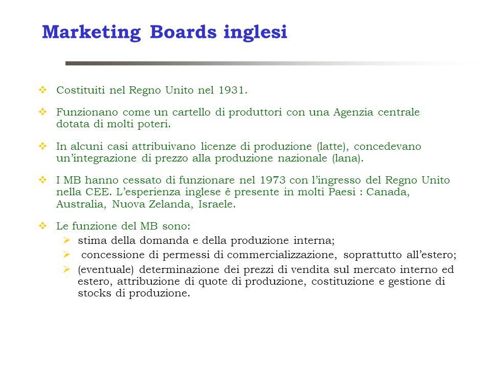Marketing Boards inglesi Costituiti nel Regno Unito nel 1931. Funzionano come un cartello di produttori con una Agenzia centrale dotata di molti poter