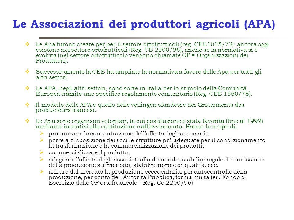 Le Associazioni dei produttori agricoli (APA) Le Apa furono create per per il settore ortofrutticoli (reg. CEE1035/72); ancora oggi esistono nel setto