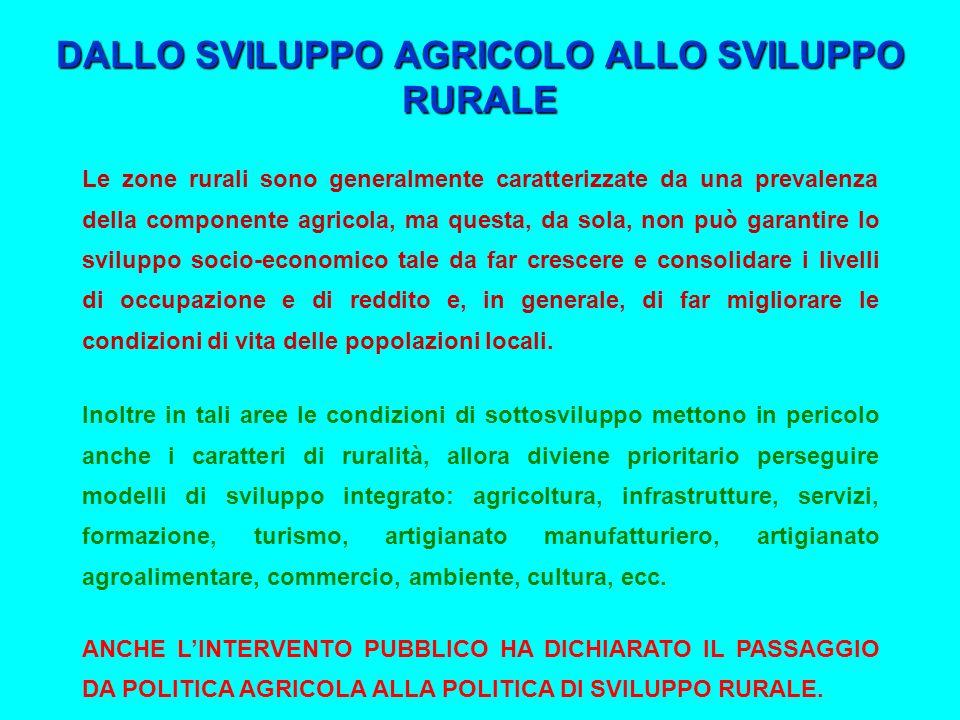 Rapporto tra svil rurale e svil agricolo Sviluppo agricolo Sviluppo rurale Sviluppo rurale Sviluppo agricolo IERI - Ruralità agraria (anni 1960-80) OGGI - Ruralità Post-industriale (anni 2000)