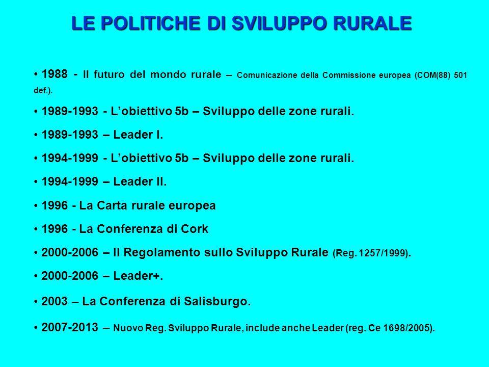 SVILUPPO RURALE POLITICA DEI MERCATI (OCM) Modulazione POLITICA AGRICOLA COMUNITARIA (2000-2006)