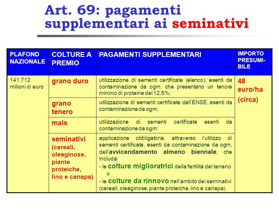Art. 69: pagamenti supplementari ai seminativi PLAFOND NAZIONALE COLTURE A PREMIO PAGAMENTI SUPPLEMENTARI IMPORTO PRESUMI- BILE 141,712 milioni di eur