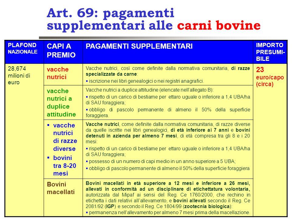 Art. 69: pagamenti supplementari alle carni bovine PLAFOND NAZIONALE CAPI A PREMIO PAGAMENTI SUPPLEMENTARI IMPORTO PRESUMI- BILE 28,674 milioni di eur