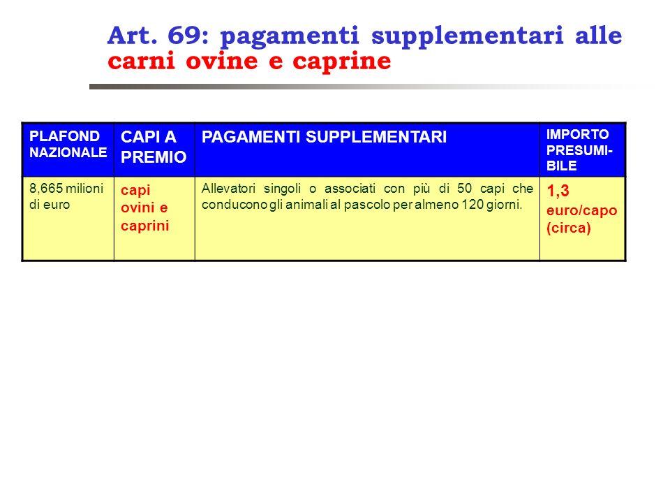 Art. 69: pagamenti supplementari alle carni ovine e caprine PLAFOND NAZIONALE CAPI A PREMIO PAGAMENTI SUPPLEMENTARI IMPORTO PRESUMI- BILE 8,665 milion