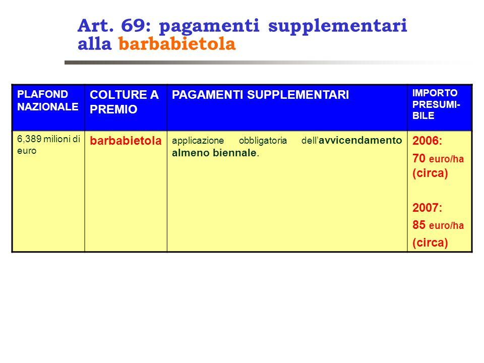Art. 69: pagamenti supplementari alla barbabietola PLAFOND NAZIONALE COLTURE A PREMIO PAGAMENTI SUPPLEMENTARI IMPORTO PRESUMI- BILE 6,389 milioni di e