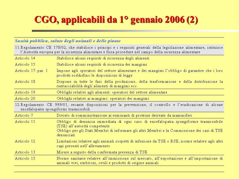 CGO, applicabili da 1° gennaio 2006 (2)