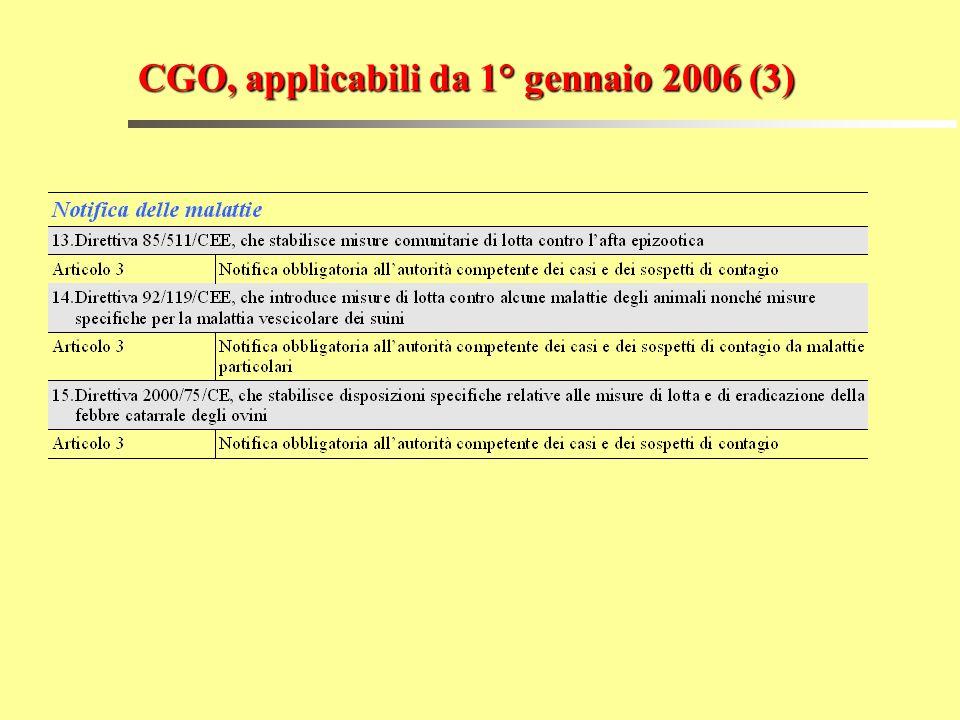 CGO, applicabili da 1° gennaio 2006 (3)