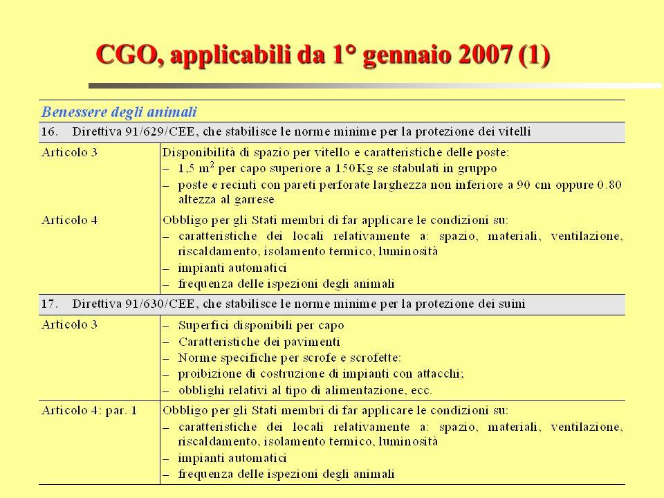 CGO, applicabili da 1° gennaio 2007 (1)