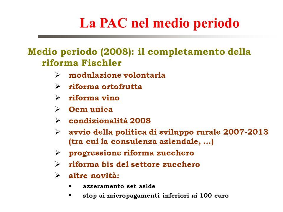Medio periodo (2008): il completamento della riforma Fischler modulazione volontaria riforma ortofrutta riforma vino Ocm unica condizionalità 2008 avv