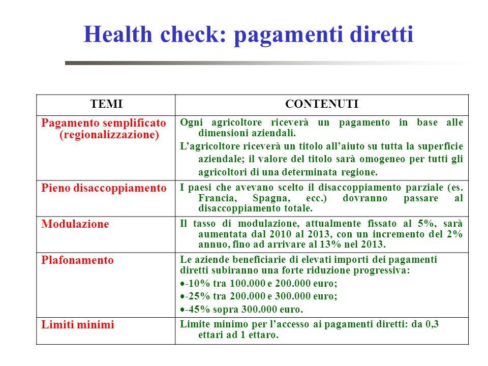 Health check: pagamenti diretti TEMICONTENUTI Pagamento semplificato (regionalizzazione) Ogni agricoltore riceverà un pagamento in base alle dimension