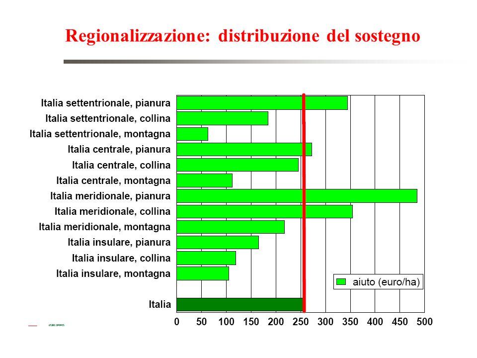 Regionalizzazione: distribuzione del sostegno