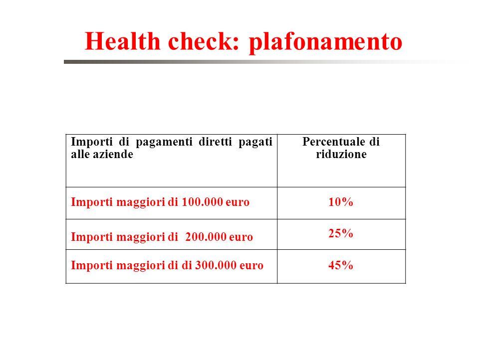 Health check: plafonamento Importi di pagamenti diretti pagati alle aziende Percentuale di riduzione Importi maggiori di 100.000 euro10% Importi maggi
