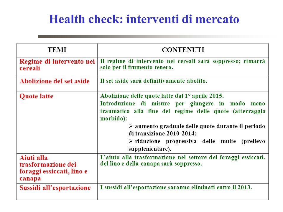 Health check: interventi di mercato TEMICONTENUTI Regime di intervento nei cereali Il regime di intervento nei cereali sarà soppresso; rimarrà solo pe