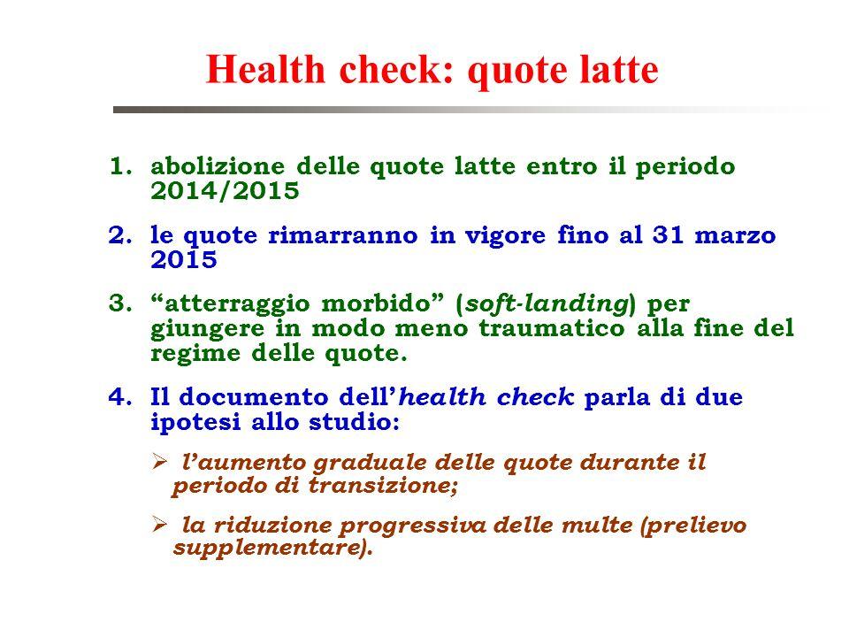 Health check: quote latte 1.abolizione delle quote latte entro il periodo 2014/2015 2.le quote rimarranno in vigore fino al 31 marzo 2015 3.atterraggi