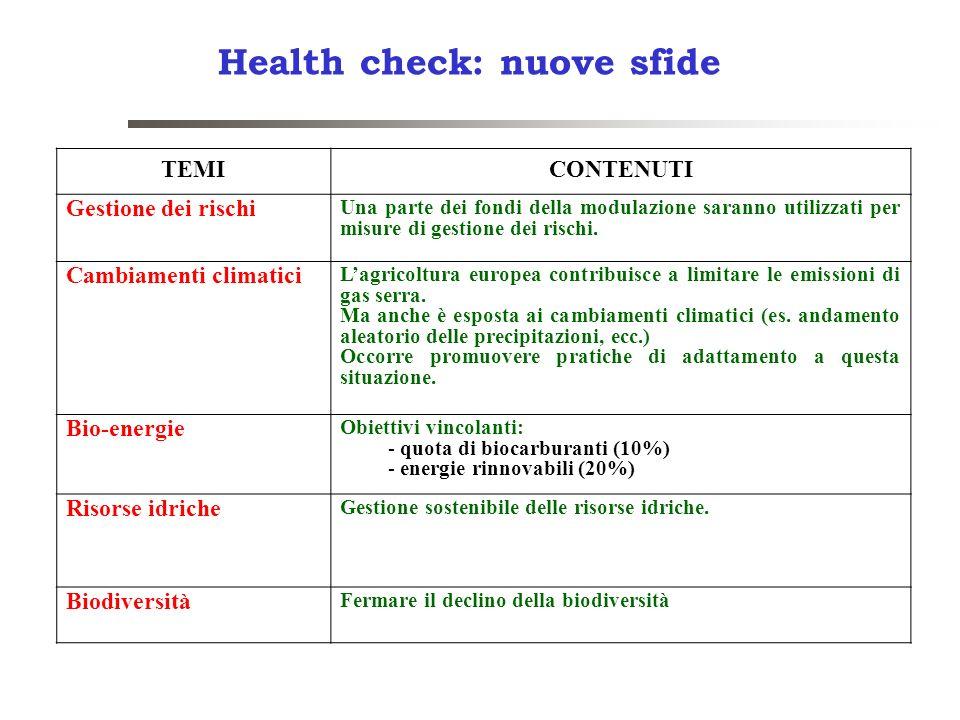 Health check: nuove sfide TEMICONTENUTI Gestione dei rischi Una parte dei fondi della modulazione saranno utilizzati per misure di gestione dei rischi
