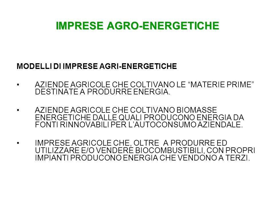IMPRESE AGRO-ENERGETICHE MODELLI DI IMPRESE AGRI-ENERGETICHE AZIENDE AGRICOLE CHE COLTIVANO LE MATERIE PRIME DESTINATE A PRODURRE ENERGIA. AZIENDE AGR