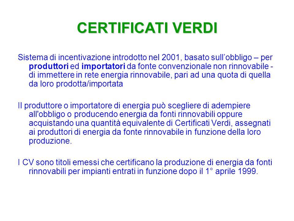 CERTIFICATI VERDI Sistema di incentivazione introdotto nel 2001, basato sullobbligo – per produttori ed importatori da fonte convenzionale non rinnova