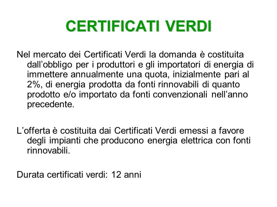 CERTIFICATI VERDI Nel mercato dei Certificati Verdi la domanda è costituita dallobbligo per i produttori e gli importatori di energia di immettere ann