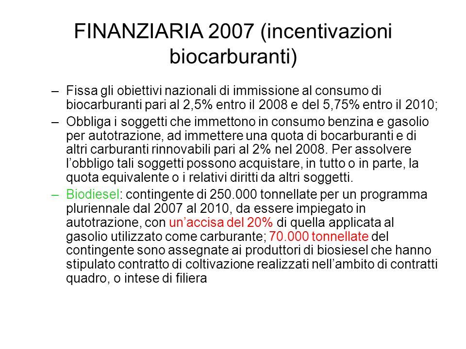 FINANZIARIA 2007 Bioetanolo: attribuzione di 73 milioni di euro fino al 2010 per lavvio di un programma di sviluppo della filiera del bioetanolo Olio vegetale: esenzione dellaccisa per lolio vegetale puro per limpiego a fini energetici nel settore agricolo, per autoconsumo nellambito dellimpresa singola o associata, entro un importo massimo di 1 milione di euro a decorrere dal 2007