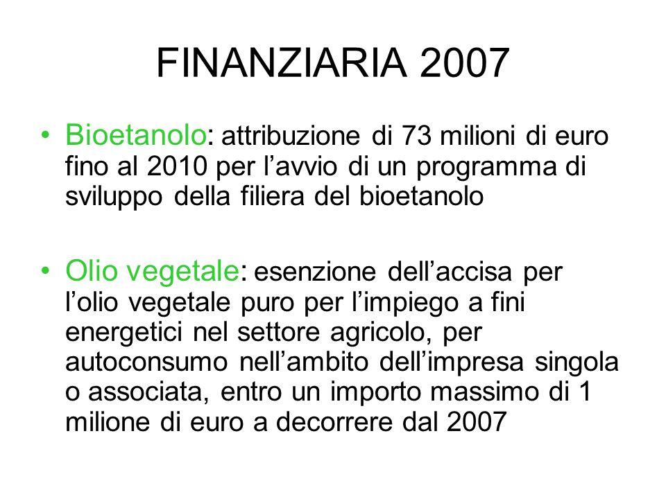 FINANZIARIA 2007 Bioetanolo: attribuzione di 73 milioni di euro fino al 2010 per lavvio di un programma di sviluppo della filiera del bioetanolo Olio