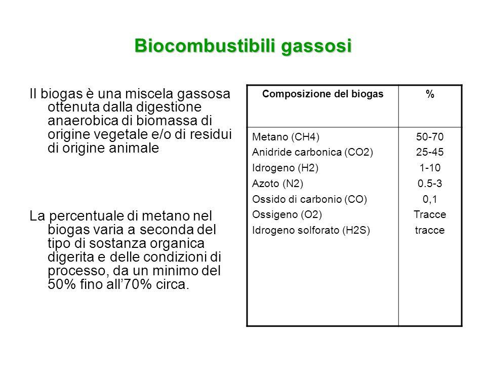Biocombustibili gassosi Il biogas è una miscela gassosa ottenuta dalla digestione anaerobica di biomassa di origine vegetale e/o di residui di origine