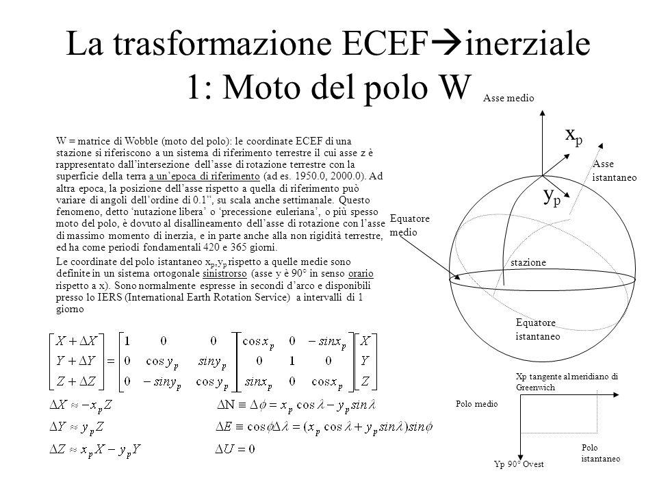 La trasformazione ECEF inerziale 1: Moto del polo W W = matrice di Wobble (moto del polo): le coordinate ECEF di una stazione si riferiscono a un sist