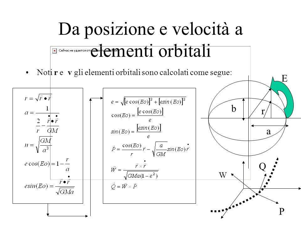 Definizioni a= semi asse maggiore dellellisse b= a(1-e 2 ) semiasse minore n= velocità angolare orbitale e= eccentricità E 0= anomalia eccentrica del perigeo GM= costante di gravità x massa terrestre P= vettore dal geocentro nella direzione del perigeo W= vettore dal geocentro in direzione normale al piano orbitale (regola della mano destra) Q= vettore che completa la terna ortogonale destrorsa