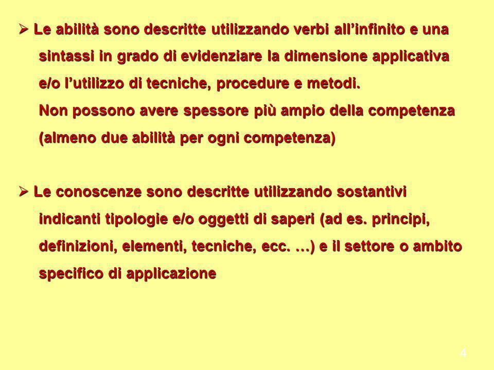 5 Applicare le procedure per la compilazione della scheda ……….