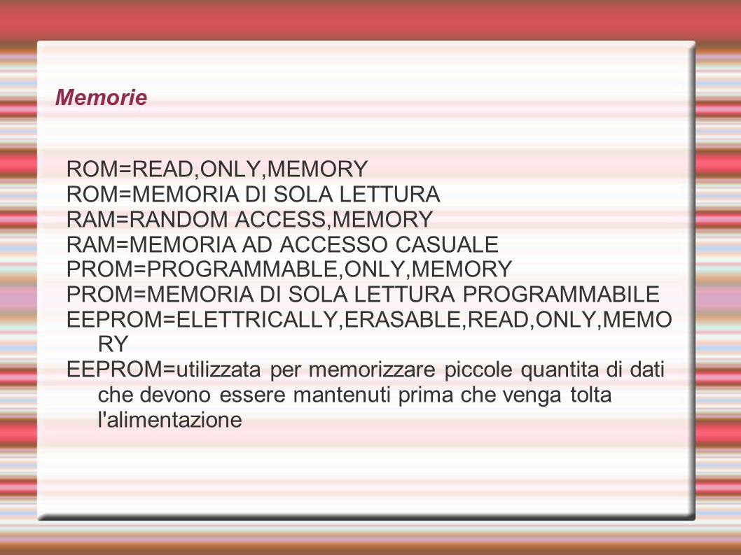 Memorie ROM=READ,ONLY,MEMORY ROM=MEMORIA DI SOLA LETTURA RAM=RANDOM ACCESS,MEMORY RAM=MEMORIA AD ACCESSO CASUALE PROM=PROGRAMMABLE,ONLY,MEMORY PROM=MEMORIA DI SOLA LETTURA PROGRAMMABILE EEPROM=ELETTRICALLY,ERASABLE,READ,ONLY,MEMO RY EEPROM=utilizzata per memorizzare piccole quantita di dati che devono essere mantenuti prima che venga tolta l alimentazione