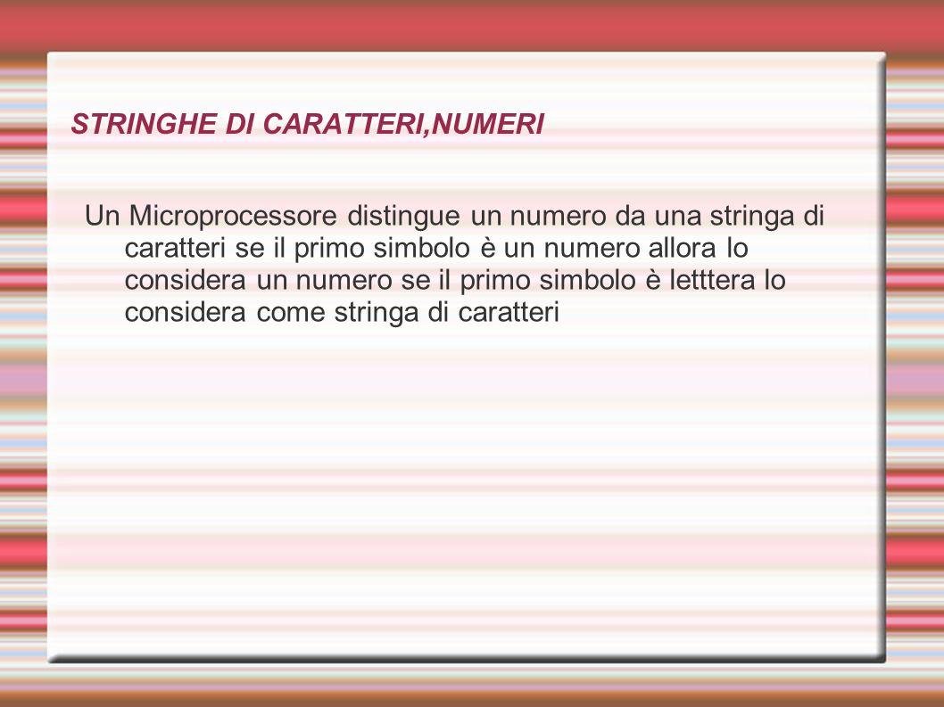 STRINGHE DI CARATTERI,NUMERI Un Microprocessore distingue un numero da una stringa di caratteri se il primo simbolo è un numero allora lo considera un numero se il primo simbolo è letttera lo considera come stringa di caratteri